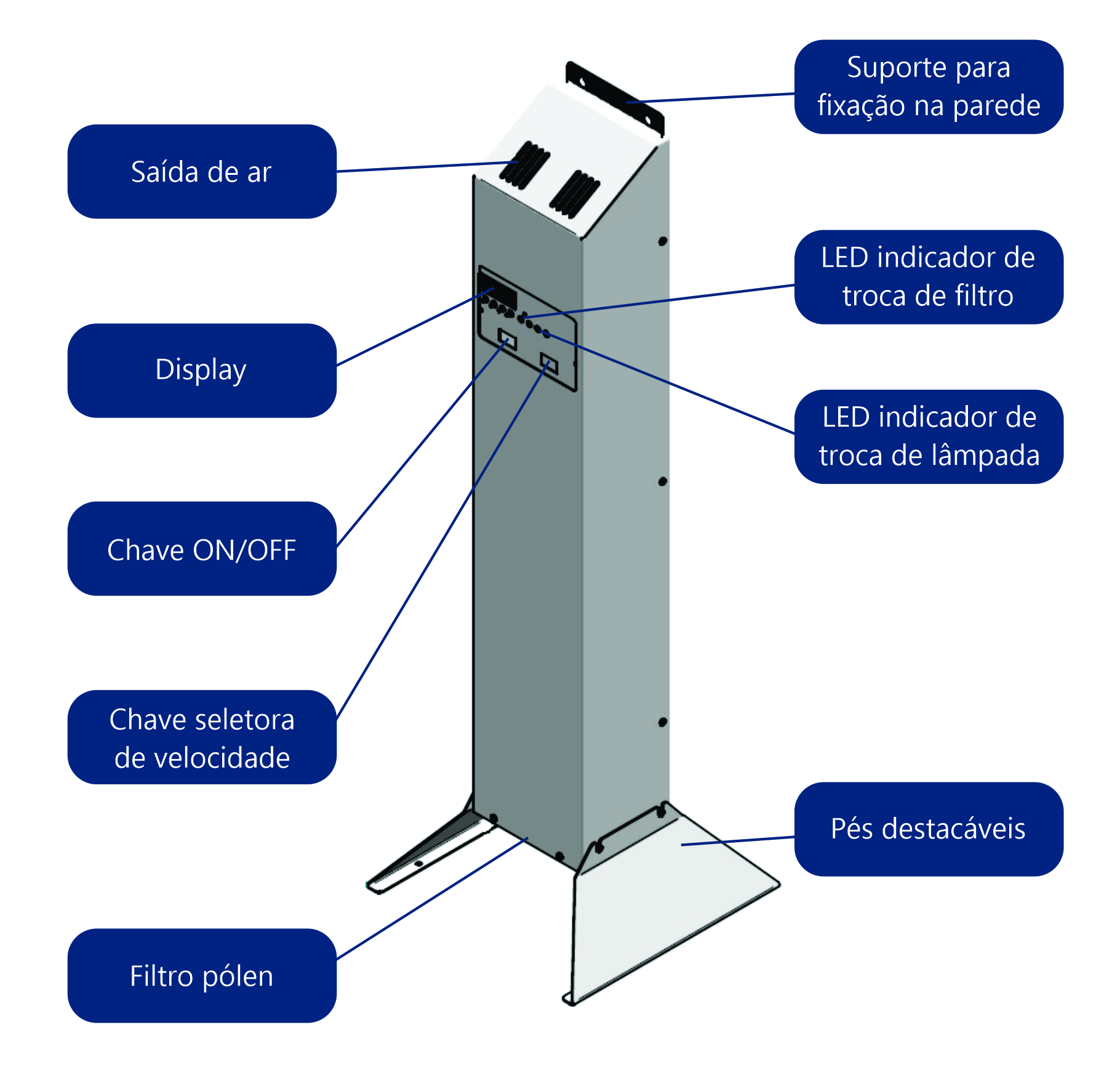 Modelo 3D Air Cleaner