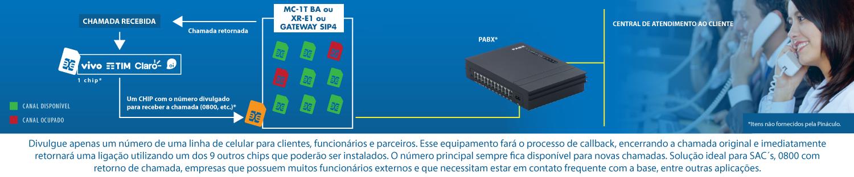 Imagem ilustrativa SOLUÇÃO PARA CALLBACK / SAC GRATUITO